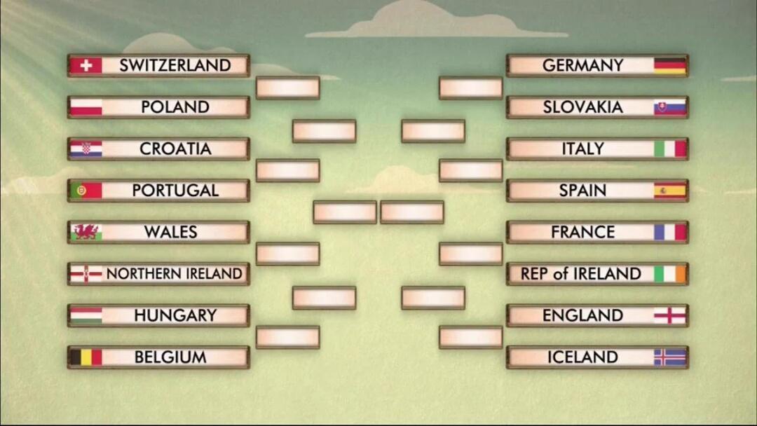 Bagan Jadwal Pertandingan 16 besar EURO 2016