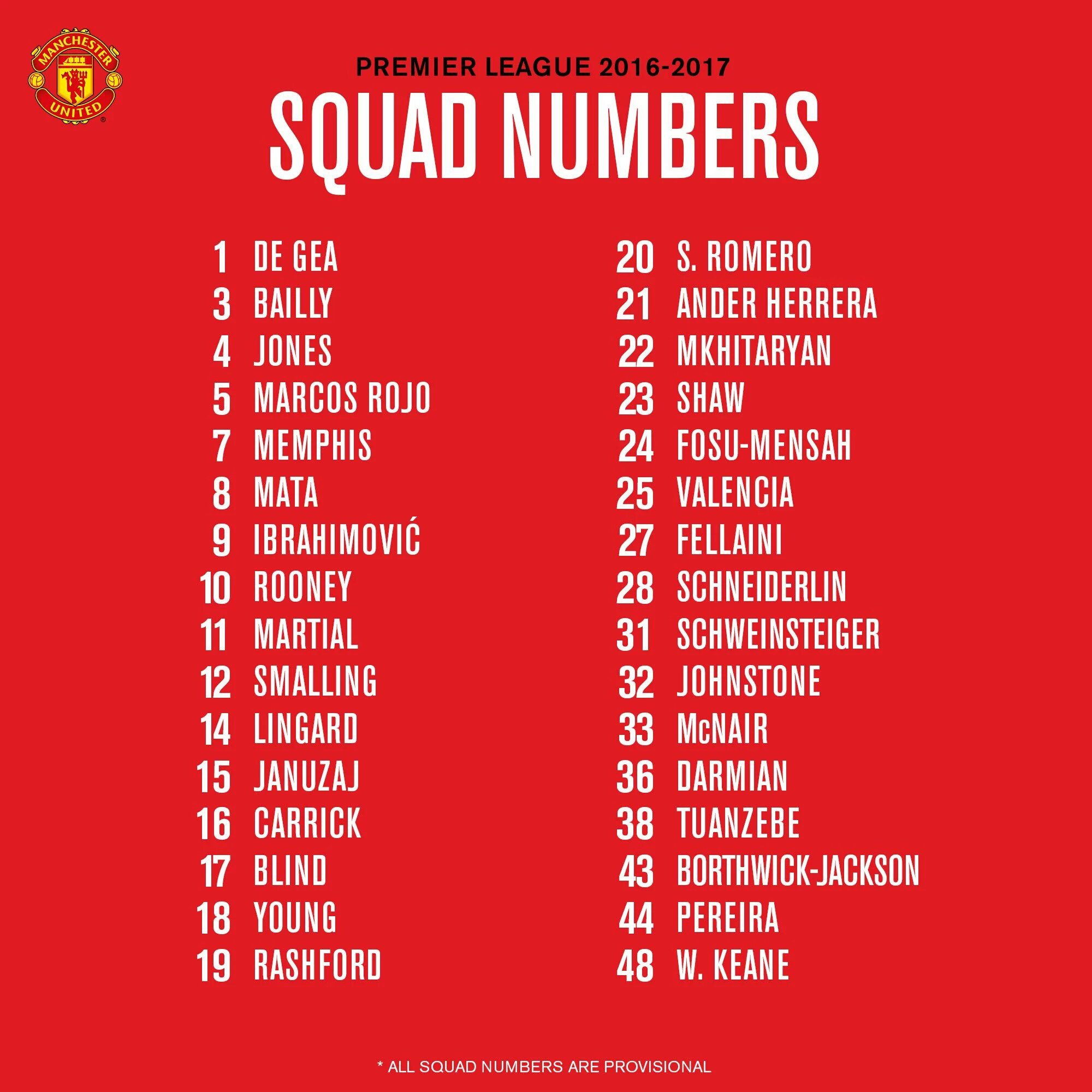 Nomor Punggung Pemain Manchester United 2016 2017