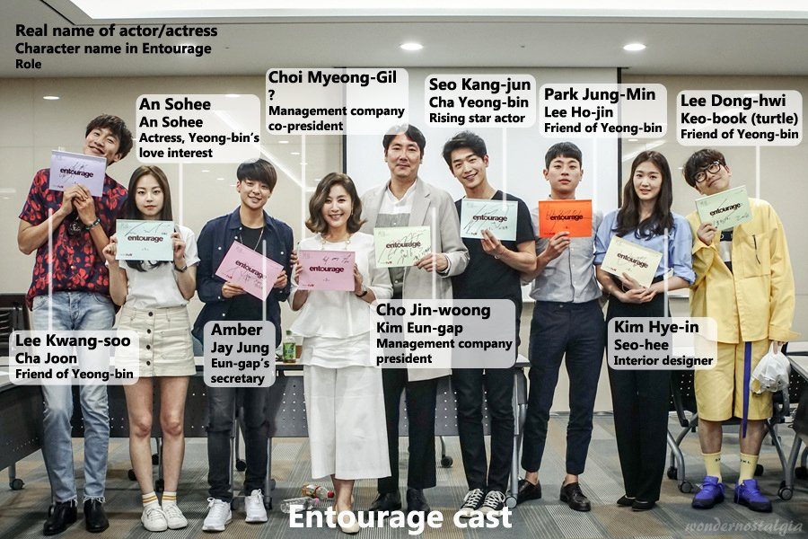 Entourage Korea Cast via soompi