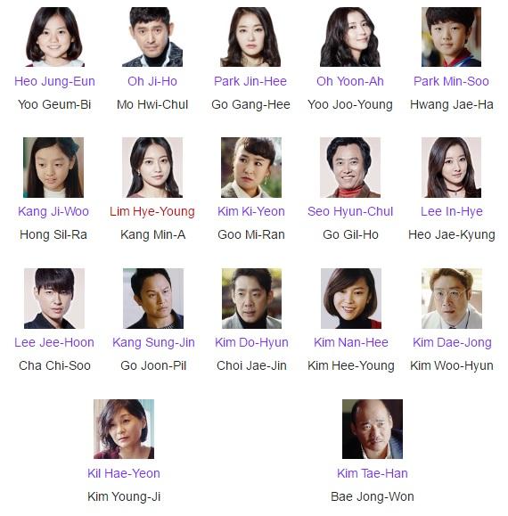 Oh My Geum-Bi cast via asianwiki